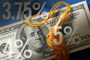 A $100 bill with a graduation tassel is being overlapped by text Interest Rates